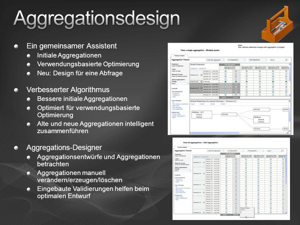 Aggregationsdesign Ein gemeinsamer Assistent Verbesserter Algorithmus