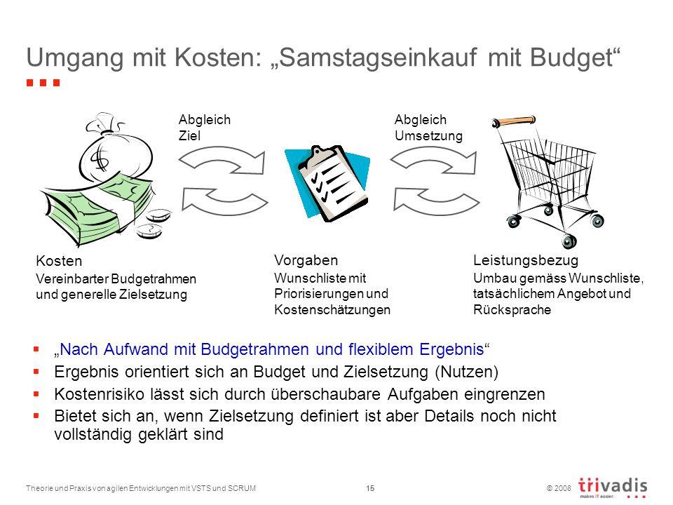 """Umgang mit Kosten: """"Samstagseinkauf mit Budget"""