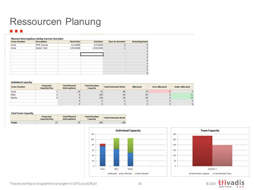 Ressourcen Planung Theorie und Praxis von agilen Entwicklungen mit VSTS und SCRUM