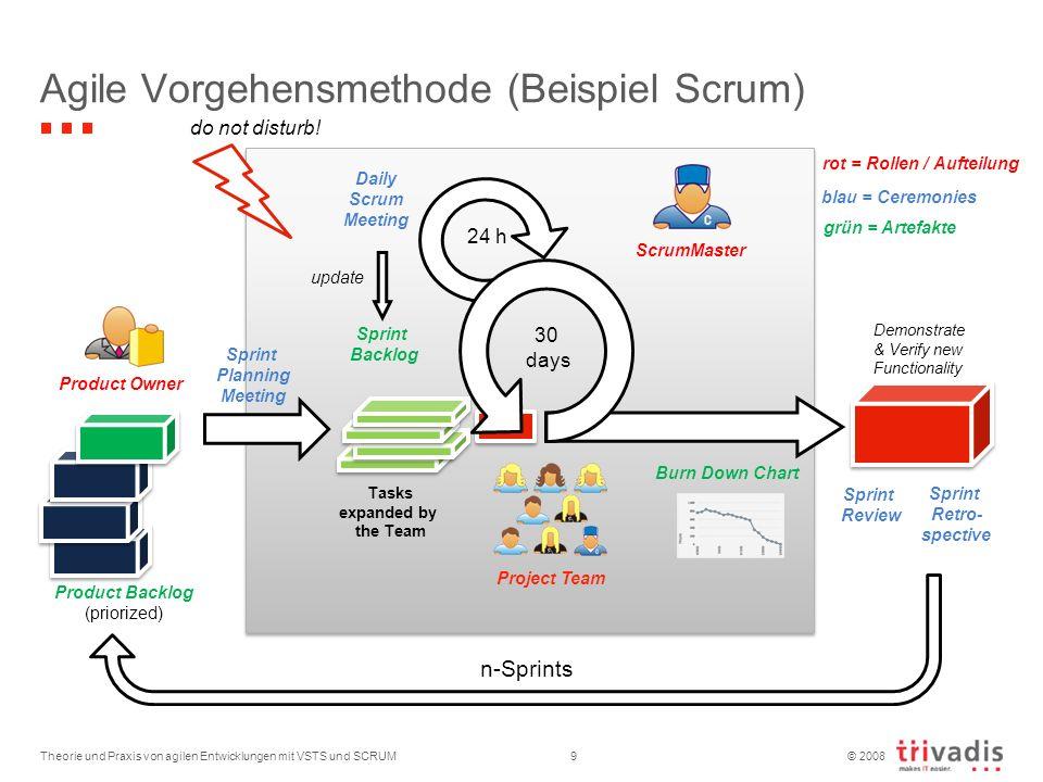Agile Vorgehensmethode (Beispiel Scrum)