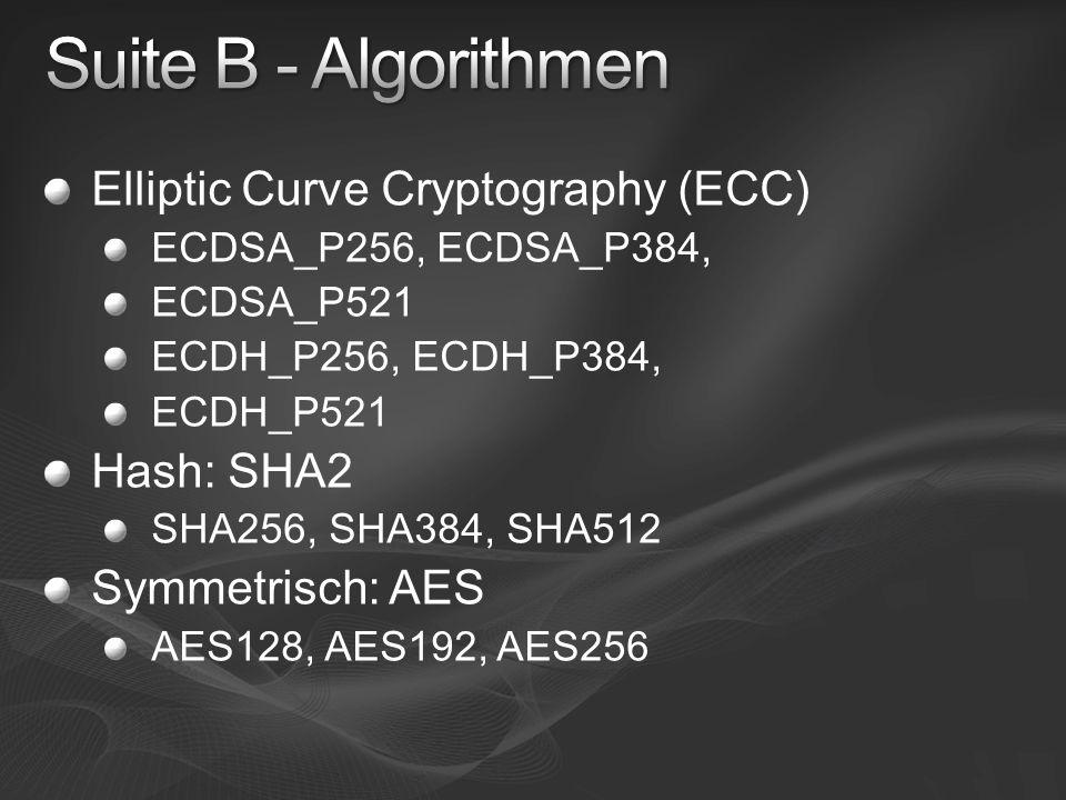 Suite B - Algorithmen Elliptic Curve Cryptography (ECC) Hash: SHA2