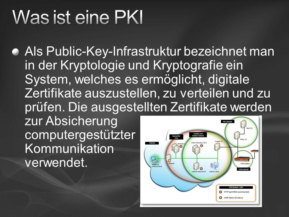 Was ist eine PKI