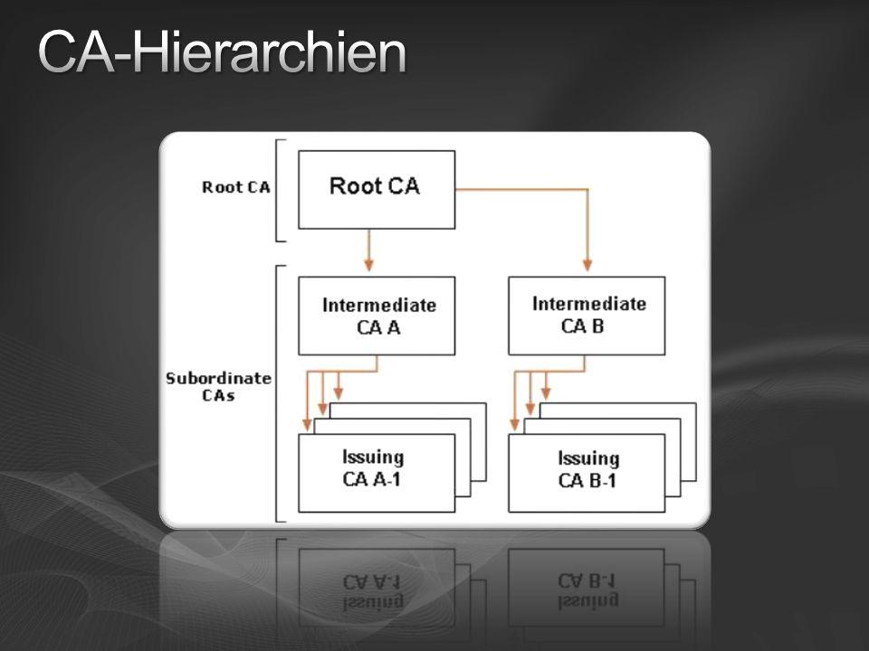 CA-Hierarchien