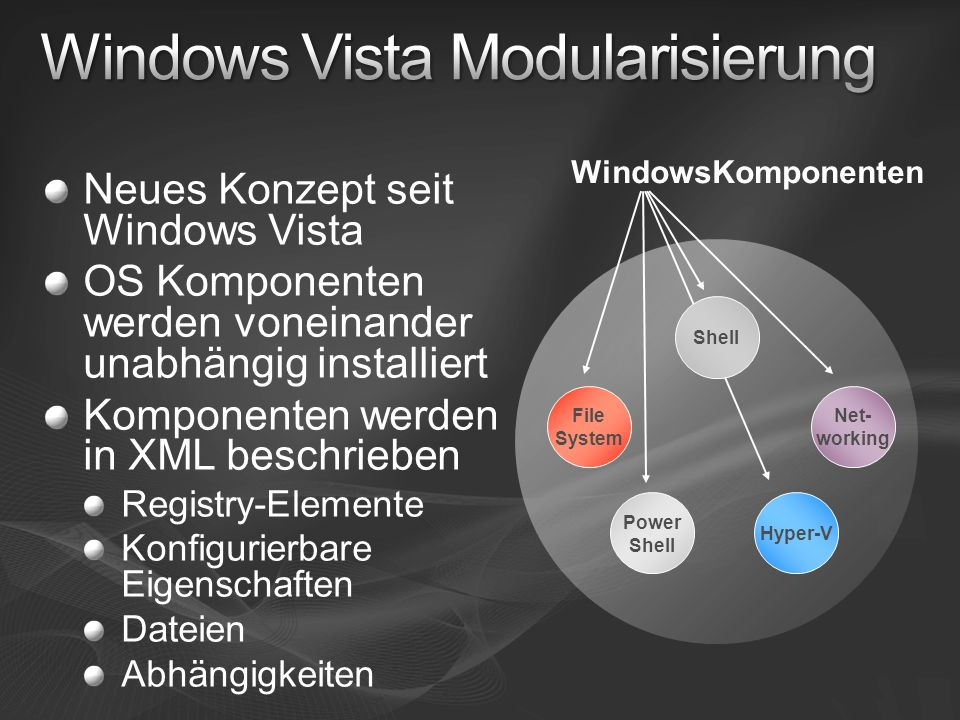 Windows Vista Modularisierung