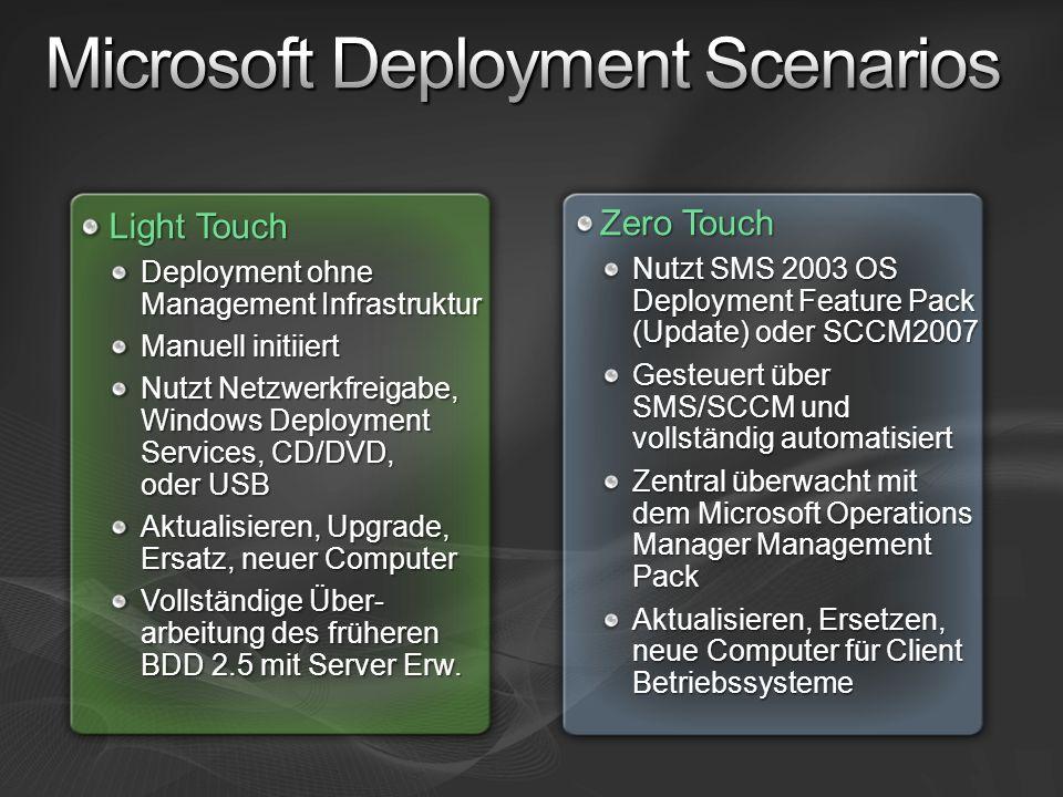 Microsoft Deployment Scenarios