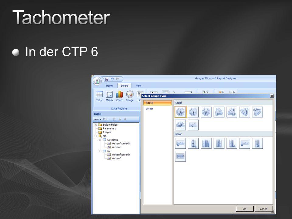 Tachometer In der CTP 6