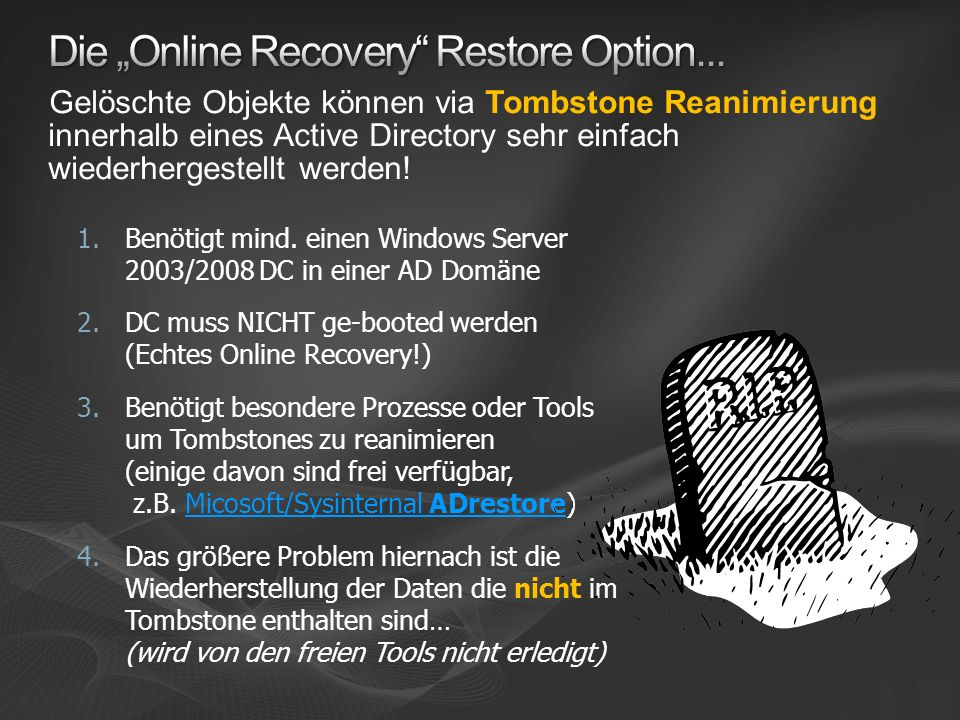 "Die ""Online Recovery Restore Option..."