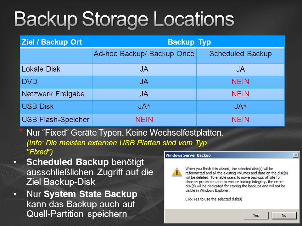 Backup Storage Locations