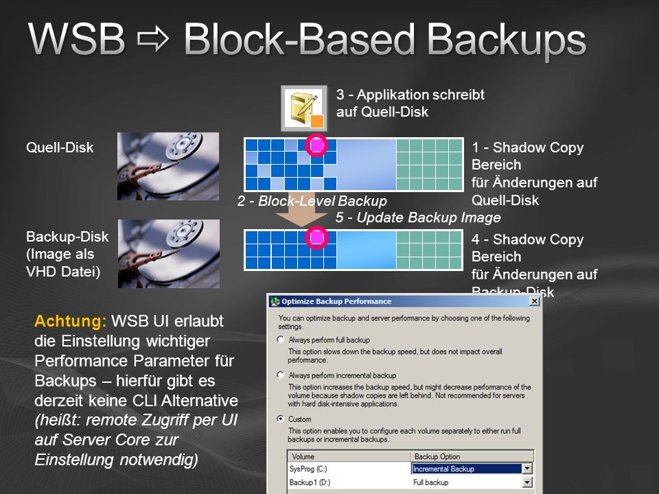 WSB  Block-Based Backups