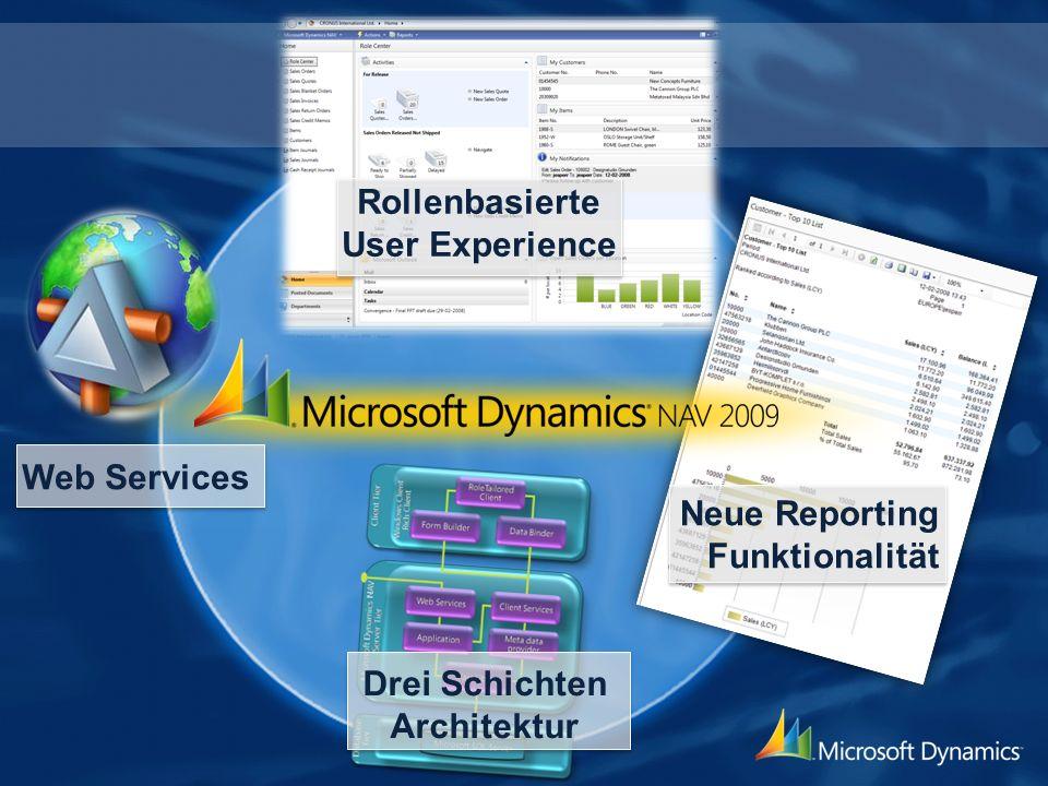 Rollenbasierte User Experience Drei Schichten Architektur