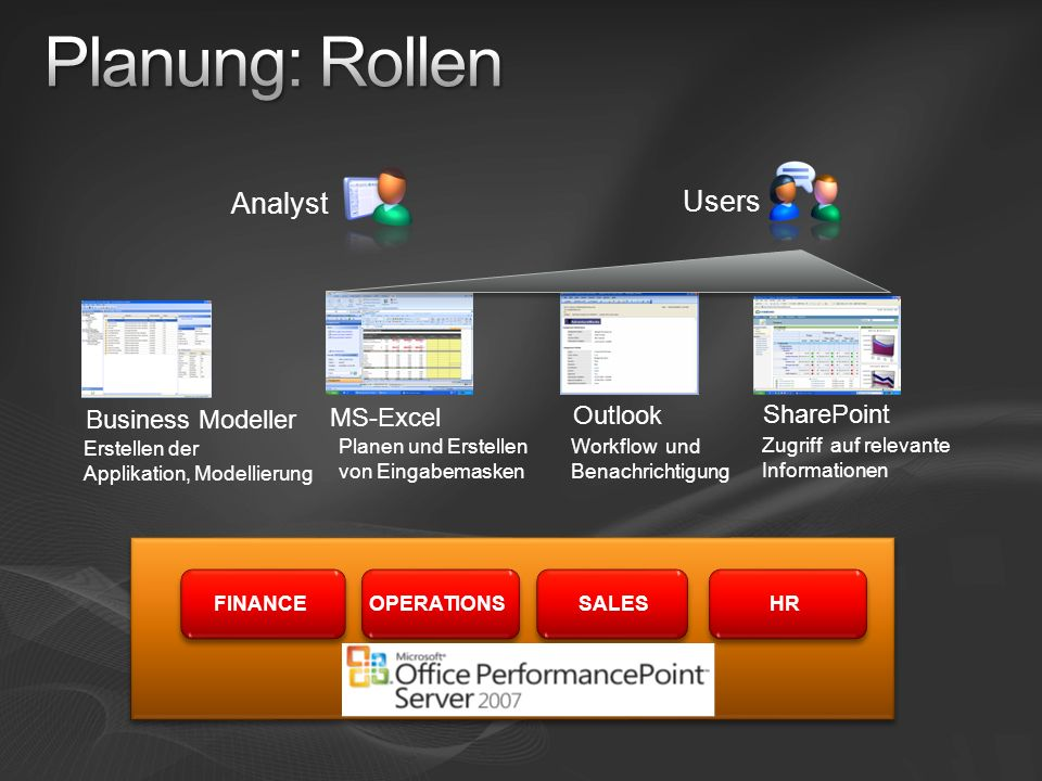 Planung: Rollen Analyst Users MS-Excel Outlook SharePoint