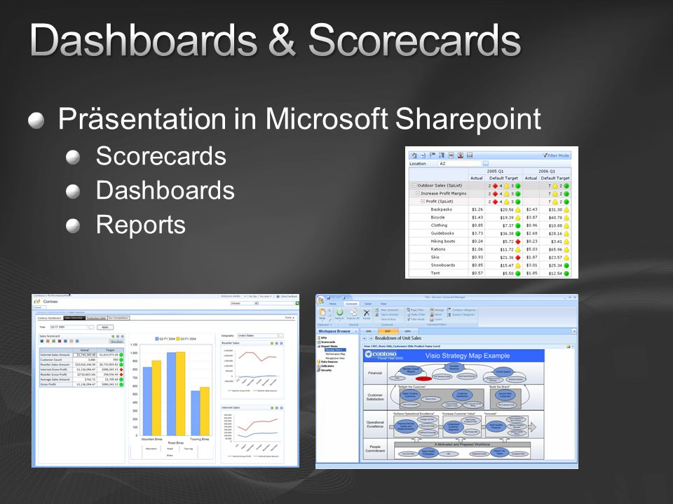 Dashboards & Scorecards