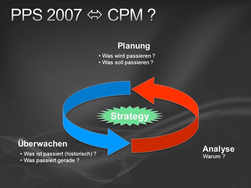 PPS 2007  CPM Strategy Planung Überwachen Analyse