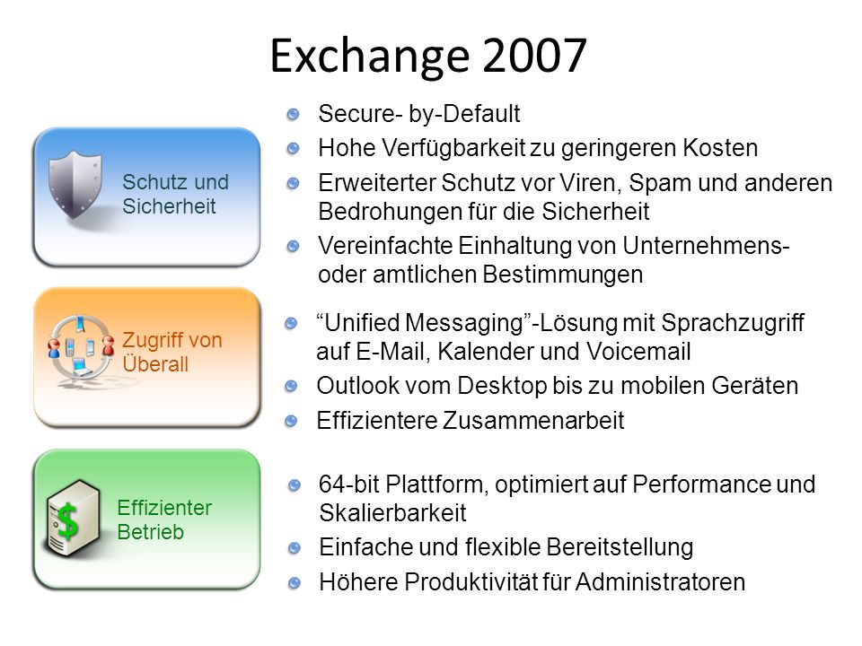 Exchange 2007 Secure- by-Default