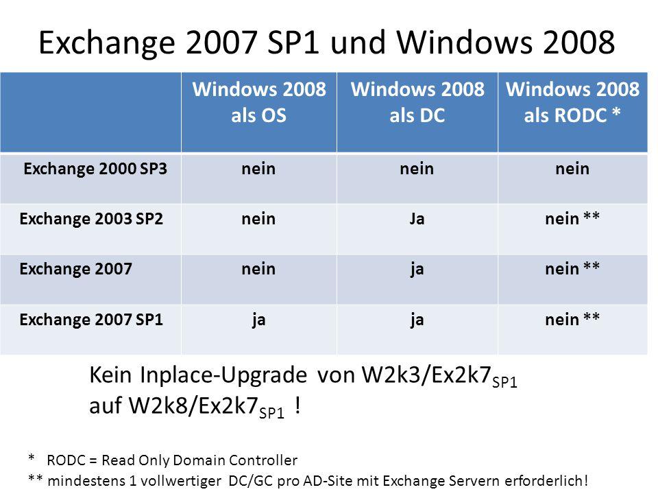 Exchange 2007 SP1 und Windows 2008