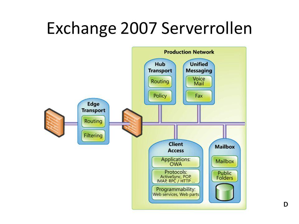 Exchange 2007 Serverrollen