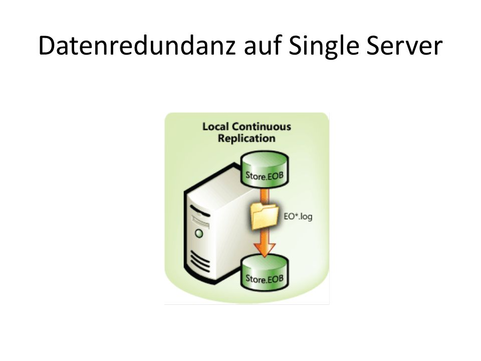 Datenredundanz auf Single Server
