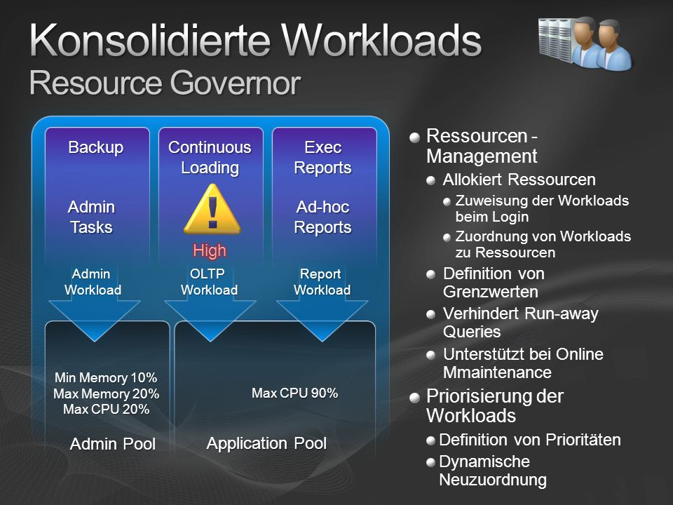 Konsolidierte Workloads Resource Governor