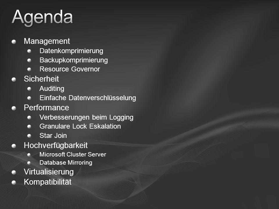 Agenda Management Sicherheit Performance Hochverfügbarkeit