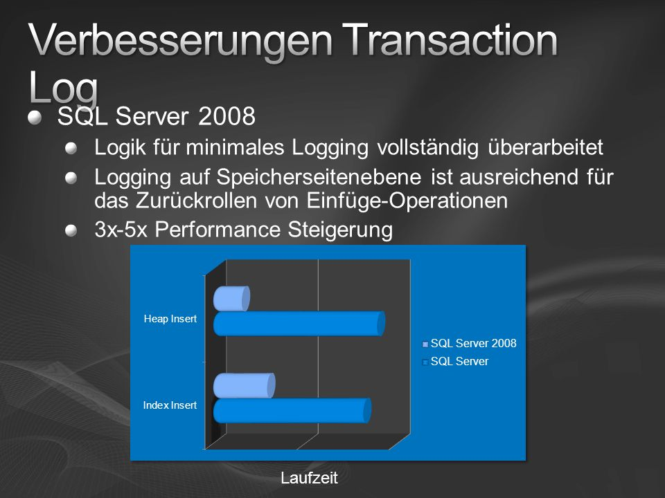 Verbesserungen Transaction Log