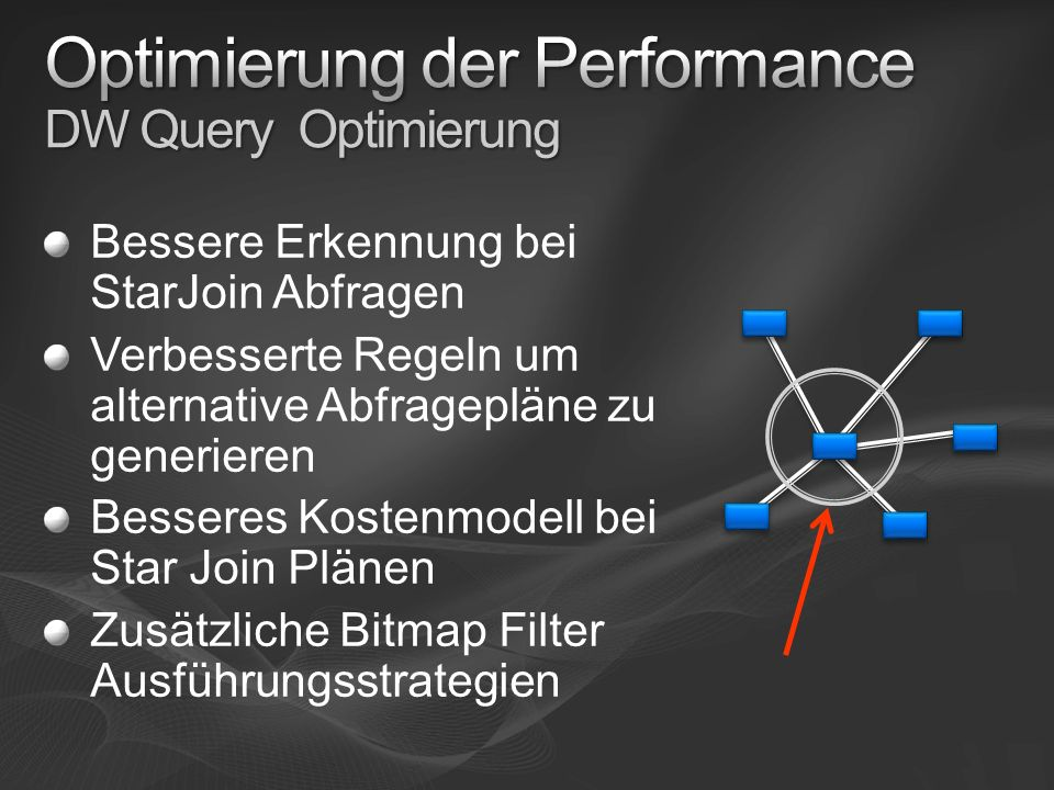 Optimierung der Performance DW Query Optimierung