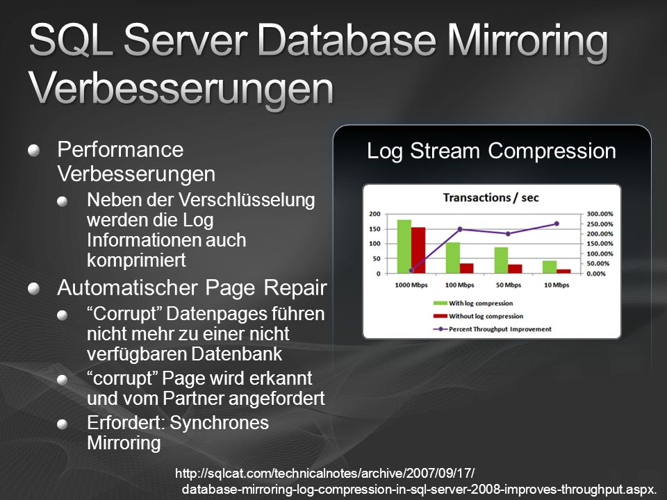 SQL Server Database Mirroring Verbesserungen
