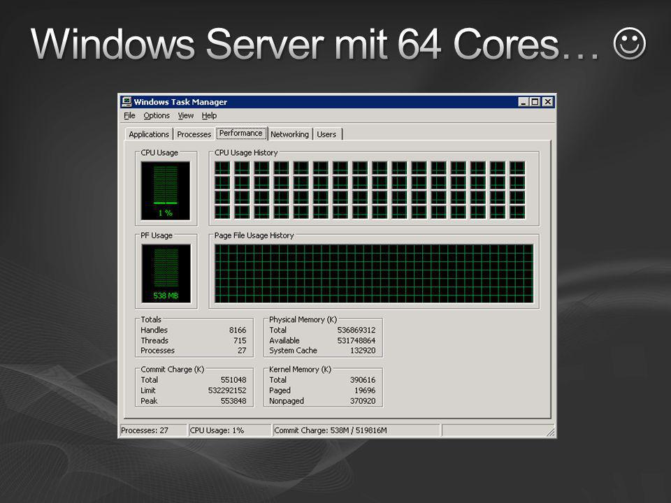 Windows Server mit 64 Cores… 