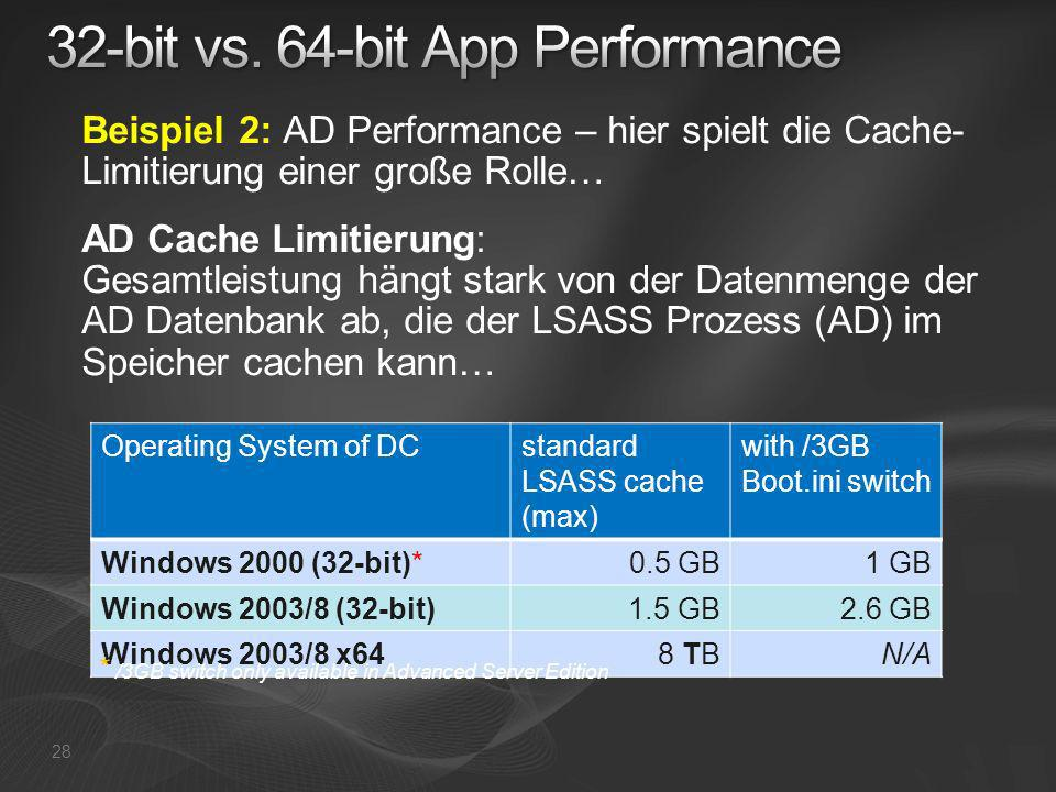 32-bit vs. 64-bit App Performance