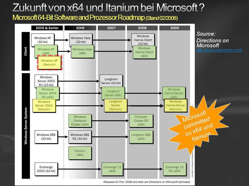 Microsoft committed zu x64 und Itanium