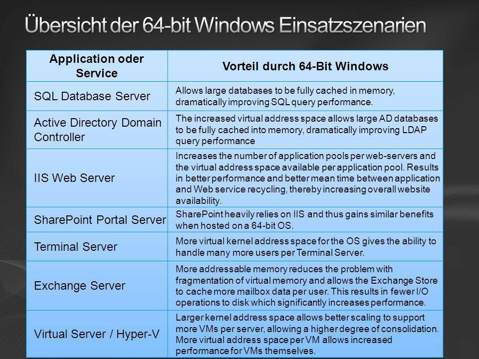 Übersicht der 64-bit Windows Einsatzszenarien