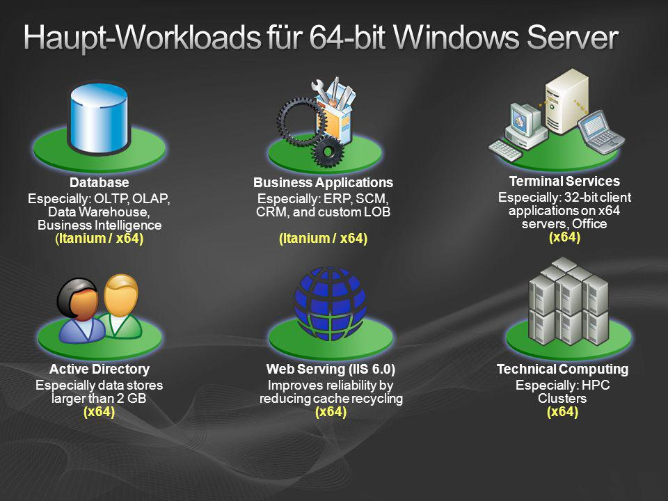 Haupt-Workloads für 64-bit Windows Server