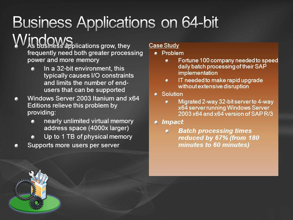Business Applications on 64-bit Windows