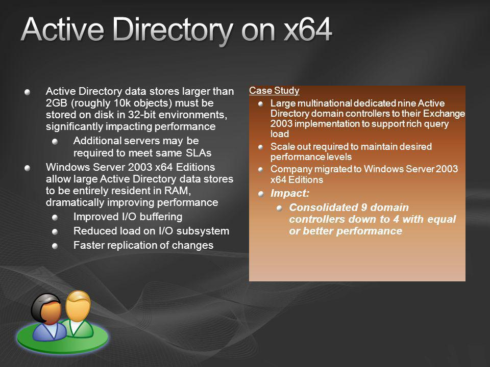 Active Directory on x64