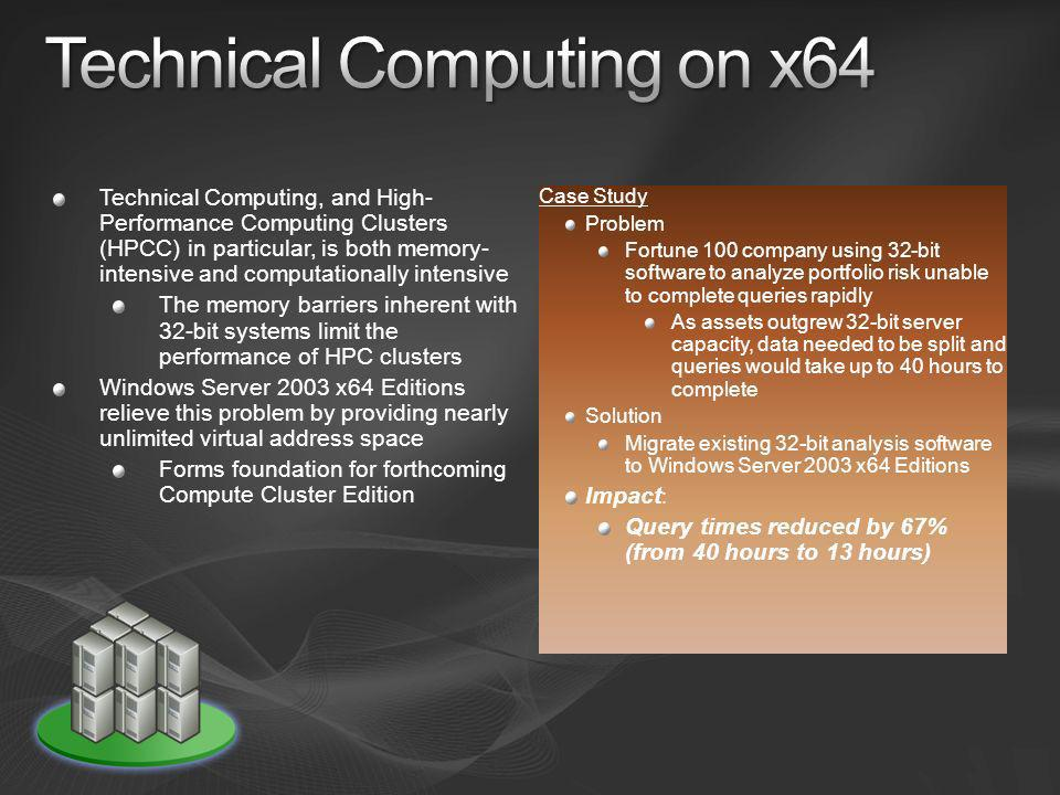 Technical Computing on x64