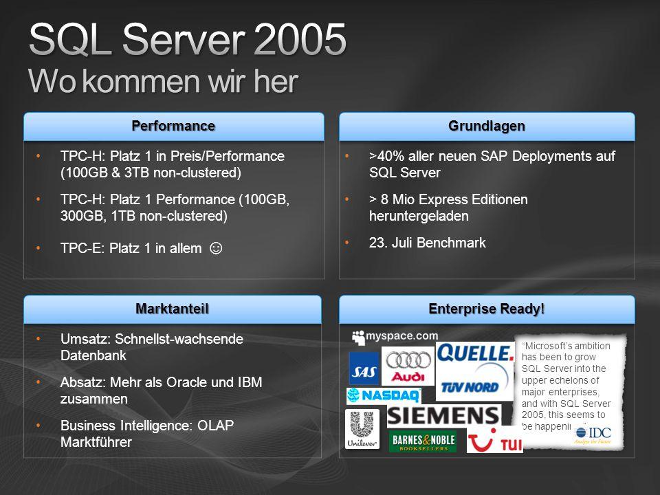 SQL Server 2005 Wo kommen wir her