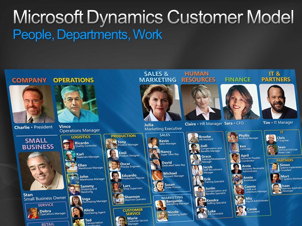 Microsoft Dynamics Customer Model People, Departments, Work