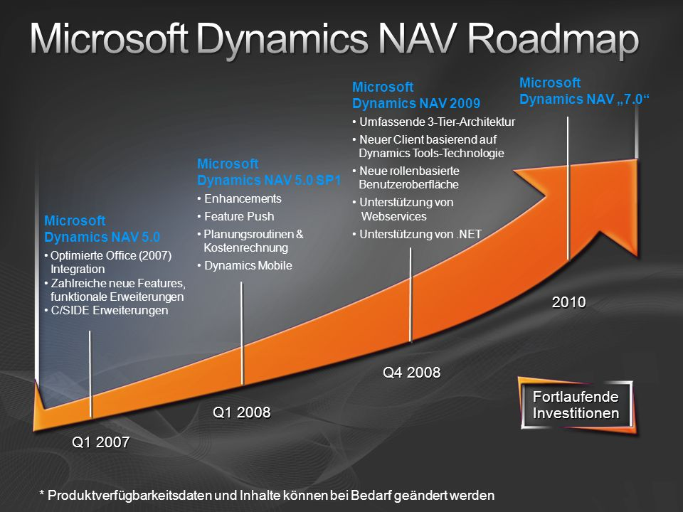 Microsoft Dynamics NAV Roadmap