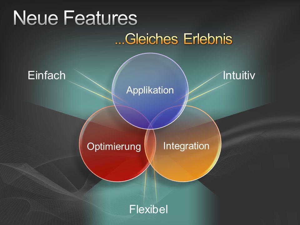Neue Features ...Gleiches Erlebnis Einfach Intuitiv Flexibel