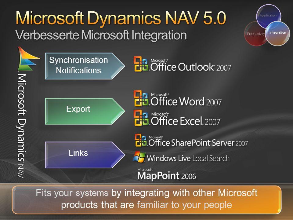 Microsoft Dynamics NAV 5.0 Verbesserte Microsoft Integration