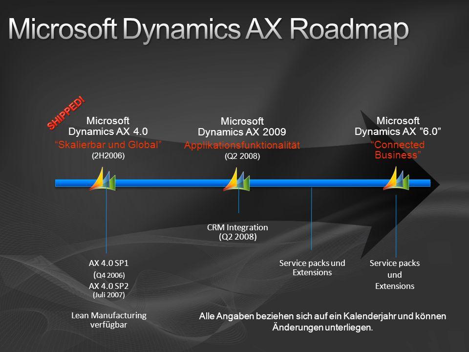 Microsoft Dynamics AX Roadmap