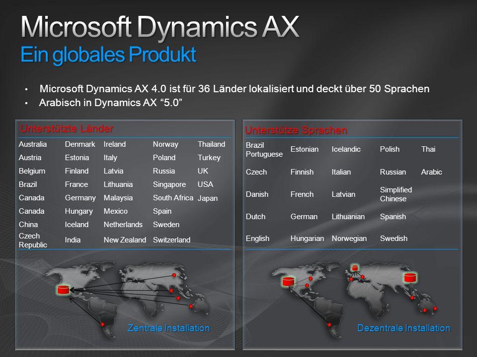 Microsoft Dynamics AX Ein globales Produkt