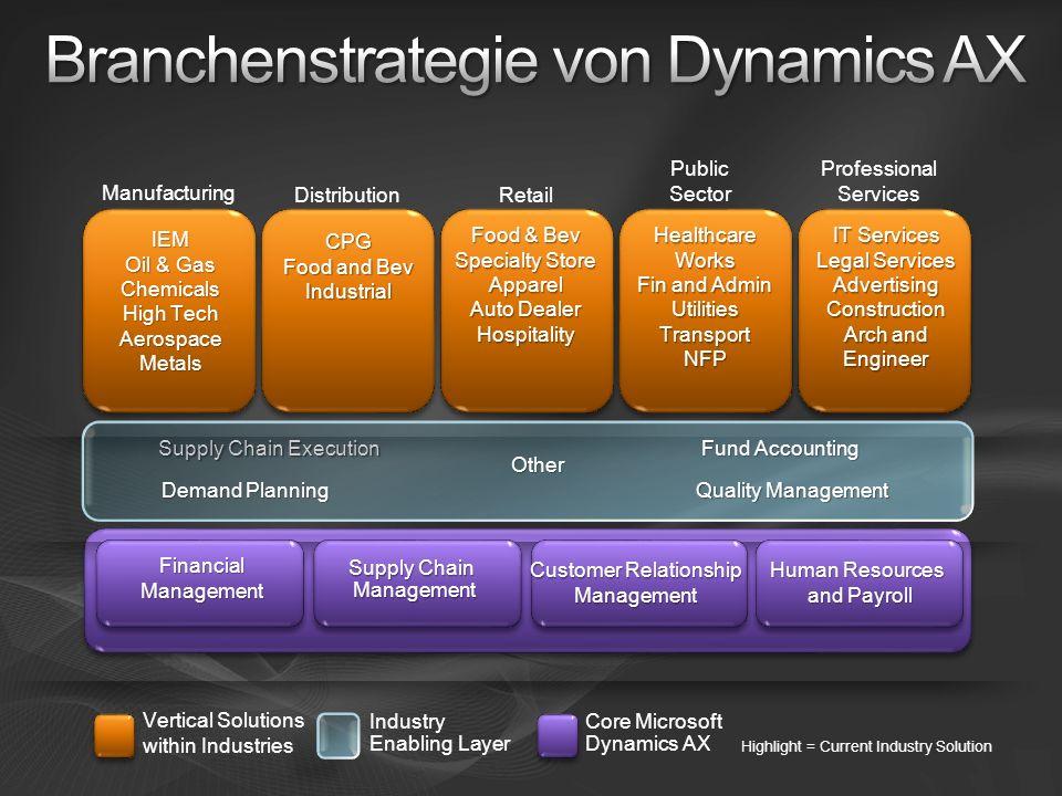 Branchenstrategie von Dynamics AX