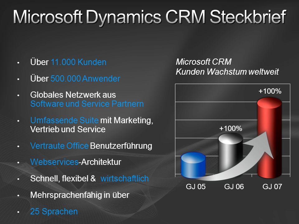 Microsoft Dynamics CRM Steckbrief
