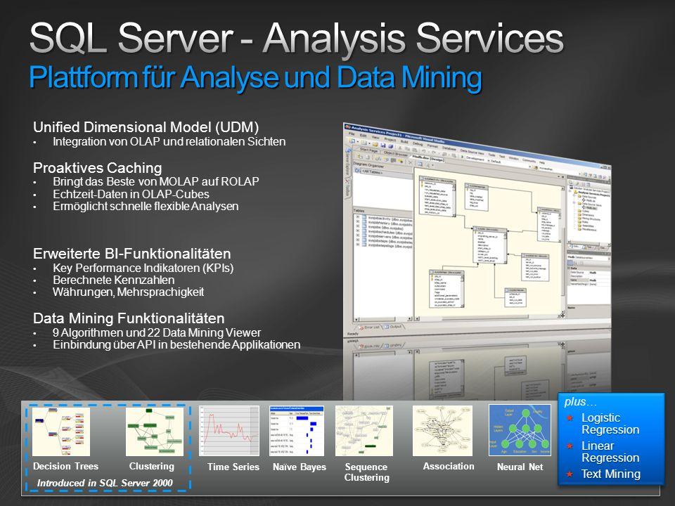 SQL Server - Analysis Services Plattform für Analyse und Data Mining
