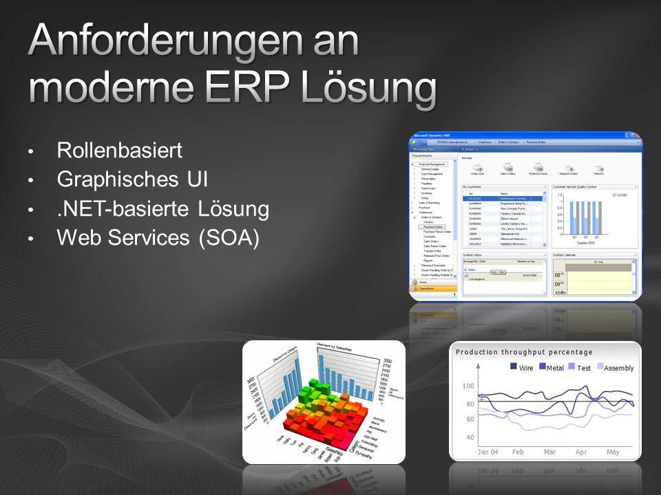 Anforderungen an moderne ERP Lösung