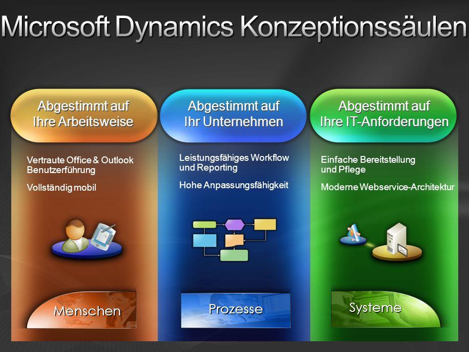 Microsoft Dynamics Konzeptionssäulen