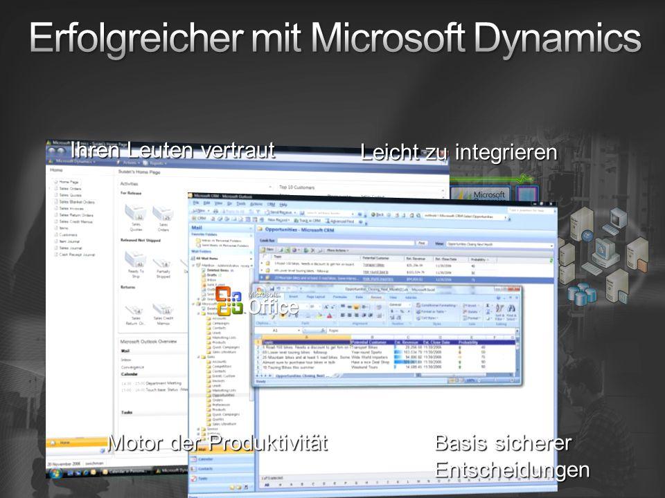 Erfolgreicher mit Microsoft Dynamics