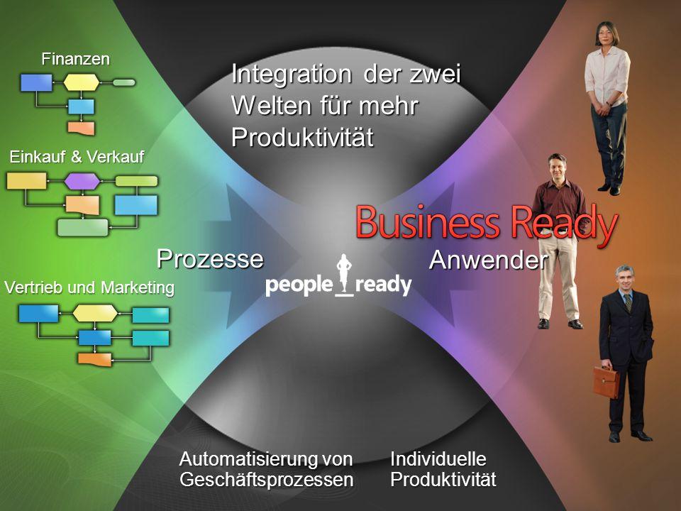 Integration der zwei Welten für mehr Produktivität