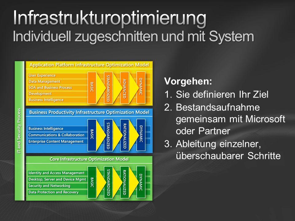 Infrastrukturoptimierung Individuell zugeschnitten und mit System