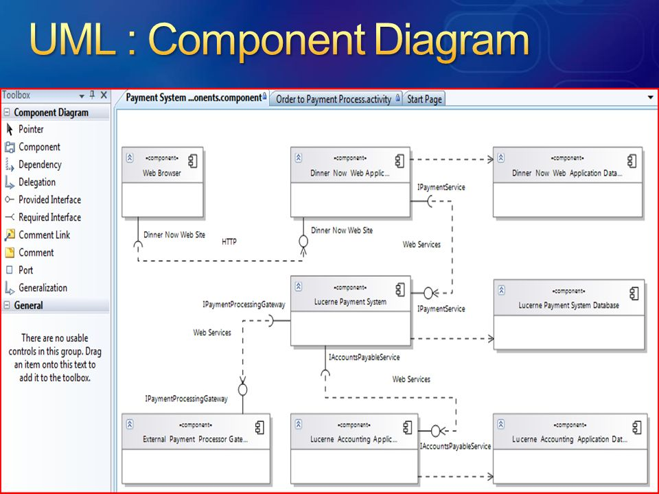 UML : Component Diagram